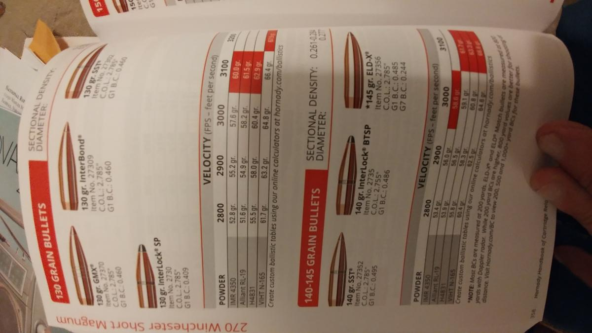 ISO Hornady 10th edition reloading manual - Rifles