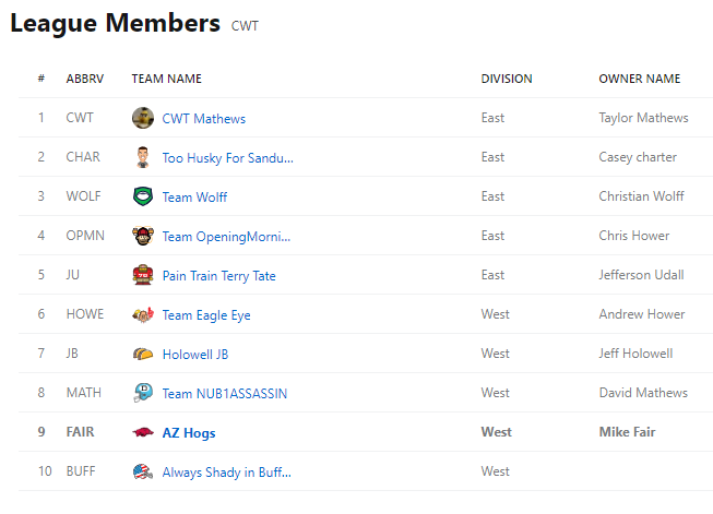 FFL Roster 2019.png